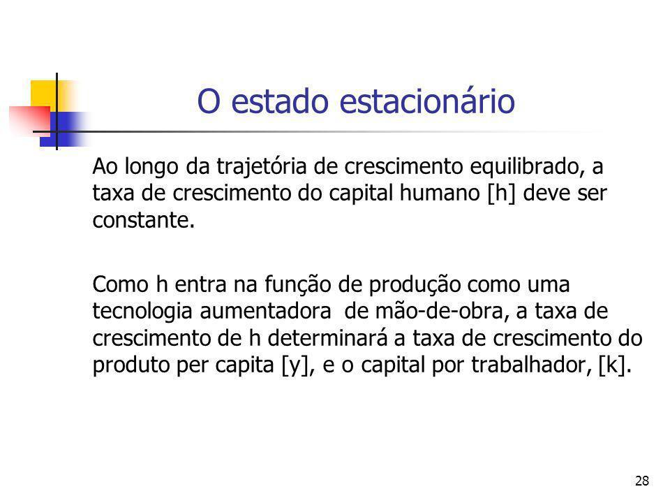 O estado estacionário Ao longo da trajetória de crescimento equilibrado, a taxa de crescimento do capital humano [h] deve ser constante.